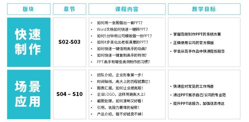 价值 199 元|秋叶工作型 PPT
