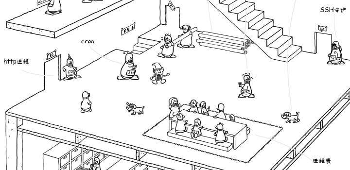 通过漫画告诉你:Linux 内核到底长啥样