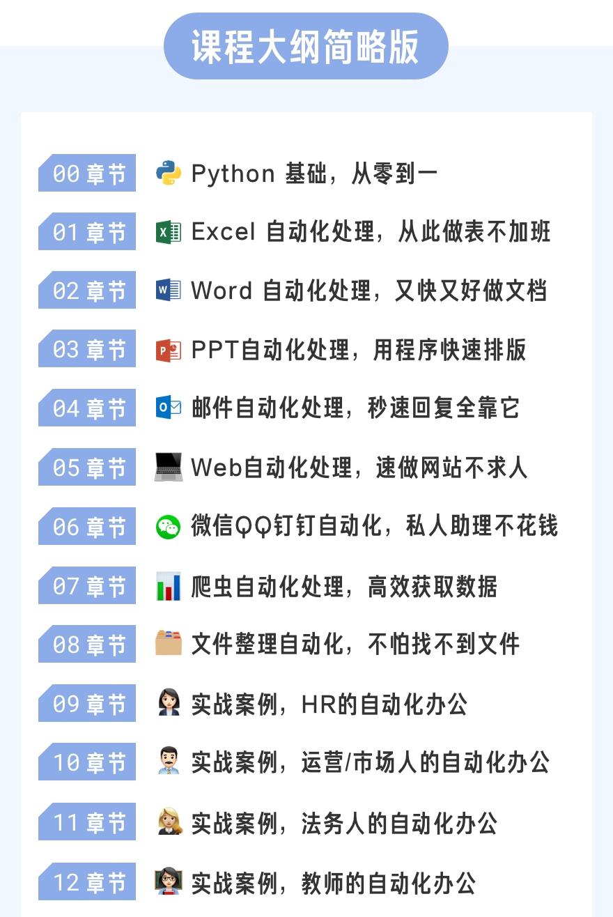 用 Python 自动办公,做职场高手