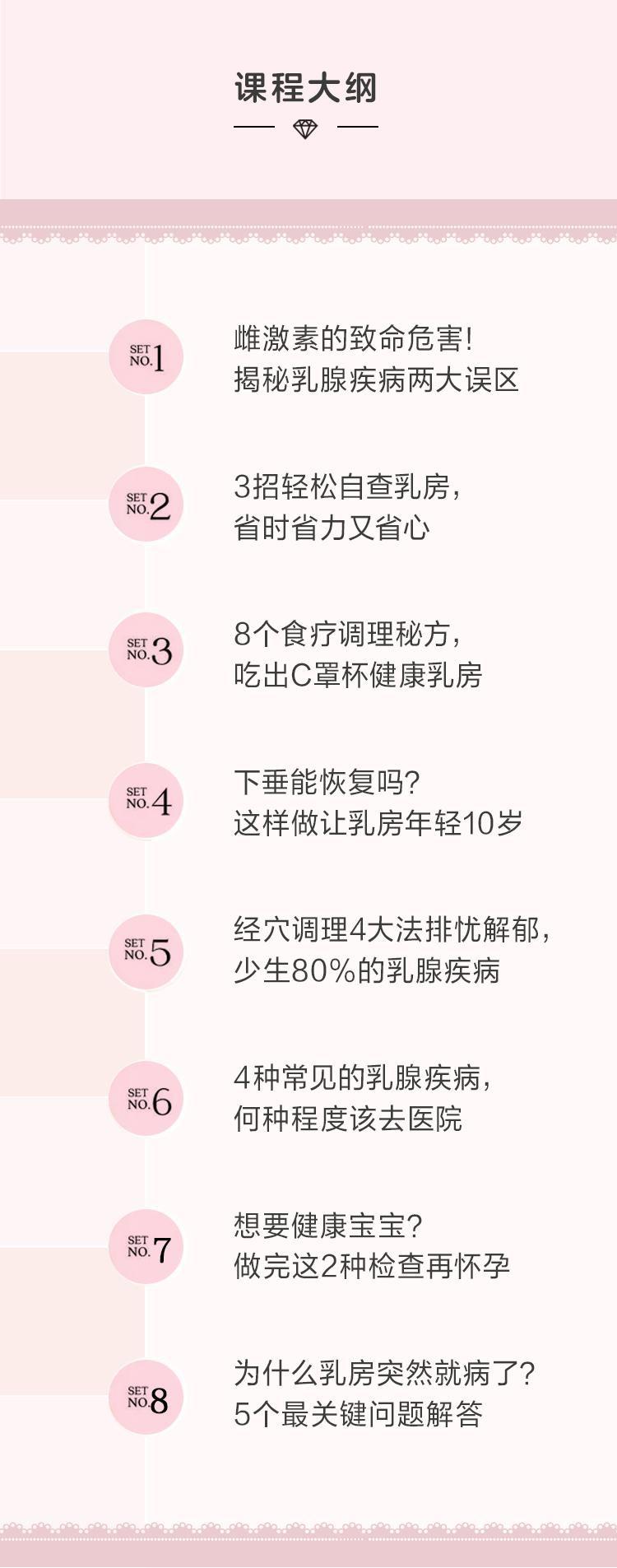 2019 女性必修的乳房健康视频课程【价值 299】