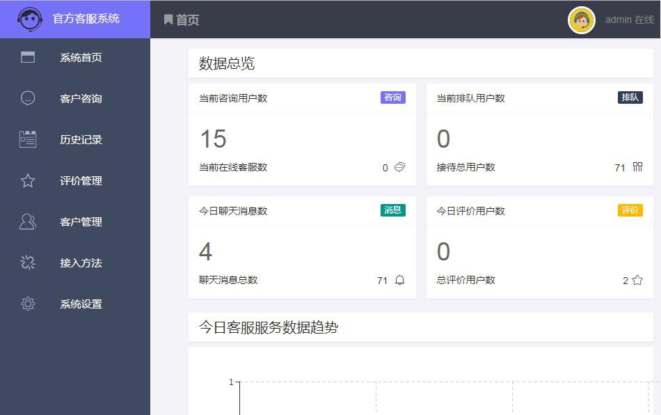 php 网站在线客服聊天系统源码(开源代码+终身使用)