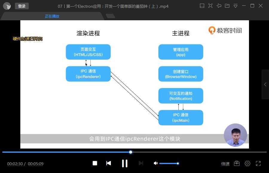 electron 全套视频教程下载(百度网盘)