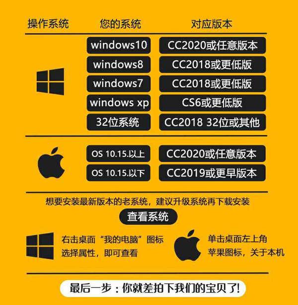 ps 破解版安装包下载 _photoshop 免费中文版(百度云)