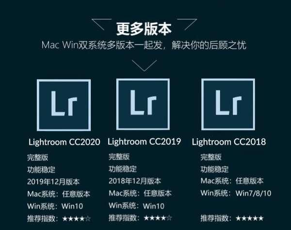 lightroom 破解版下载 _lr 软件安装包 百度云(mac 版+windows 版)