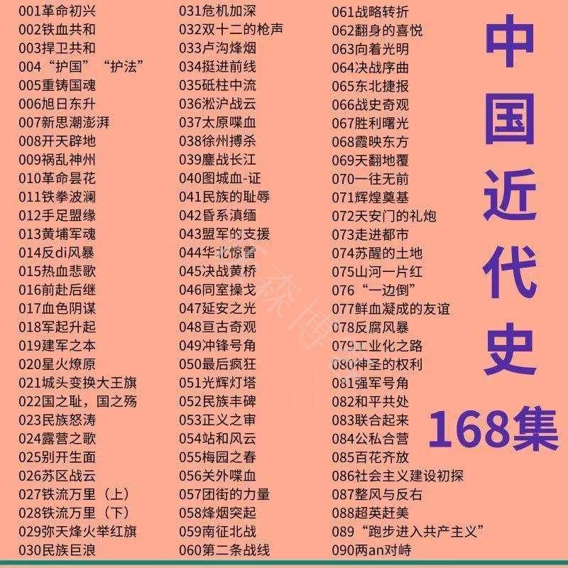 历史纪录片视频全集(中国古近代+世界通史+百度网盘 MP4)